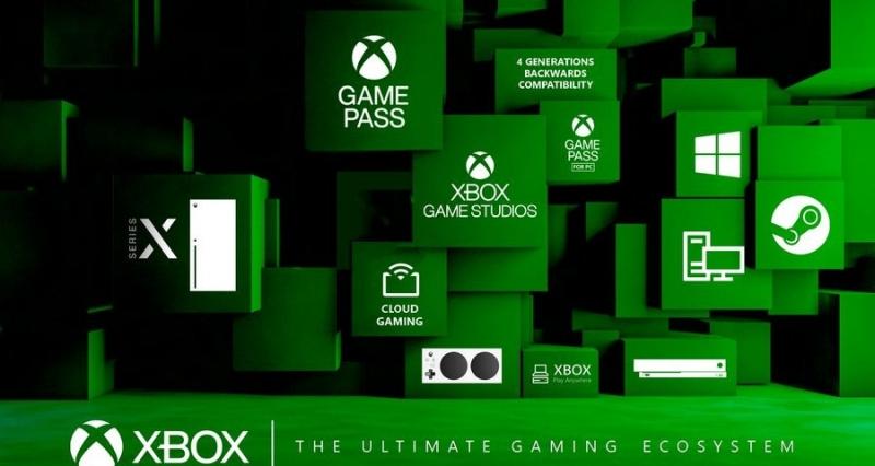 Арпелькое обновление экосистемы Xbox 2021