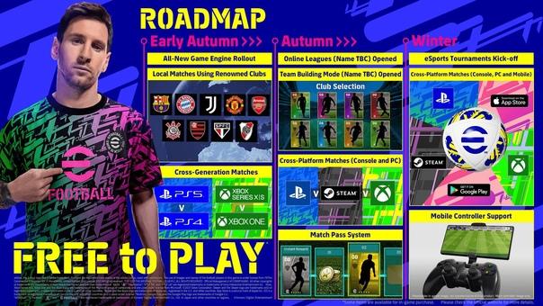 Скидка на игру Xbox Издательство Konami сообщило, что новая Pro Evolution Soccer (теперь это eFootball) переходит на условно-бесплатную модель распространения, ежегодных платных релизов больше не планируется.